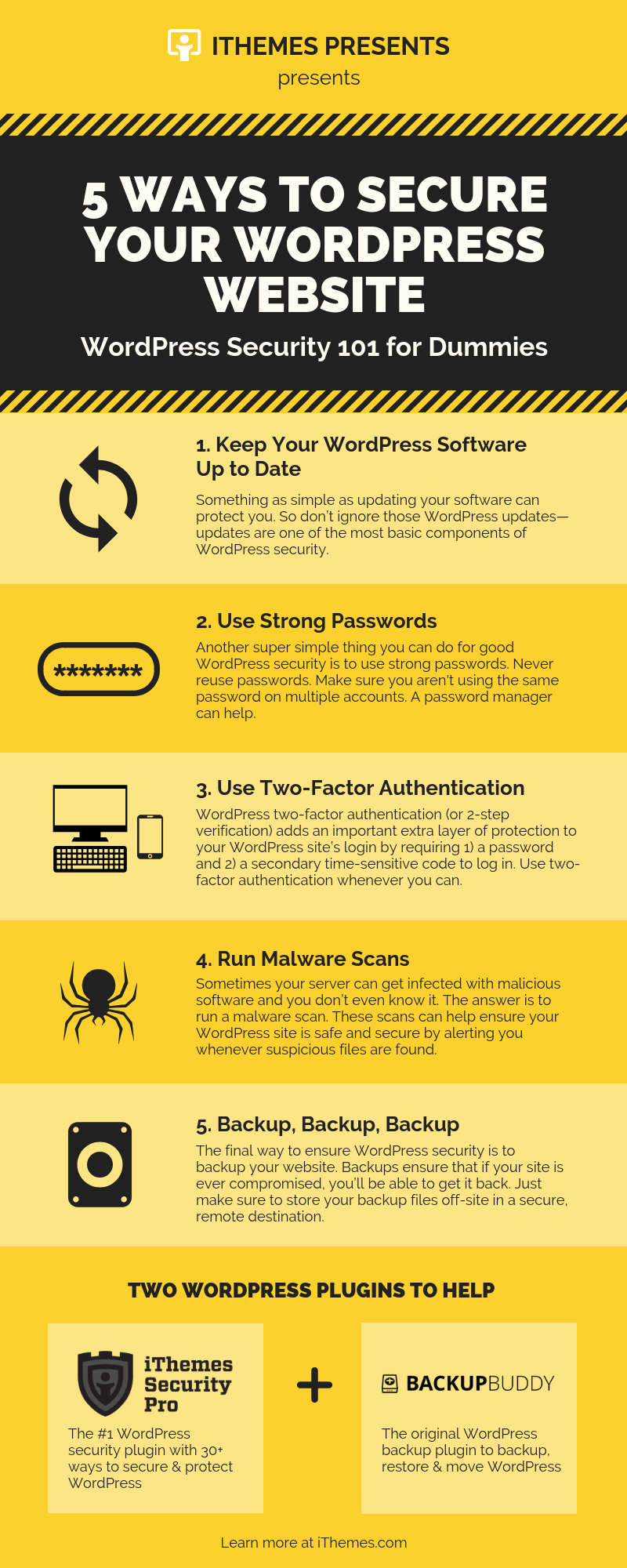 5 effective ways to secure your website from hackers - image