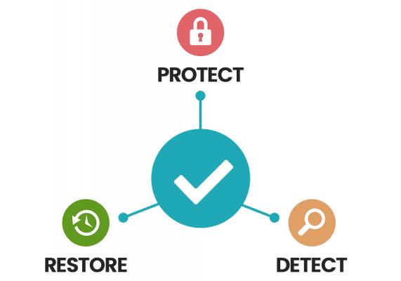 Web hosting specialists in Northwest Sydney use 3 key principles for effective website security - image