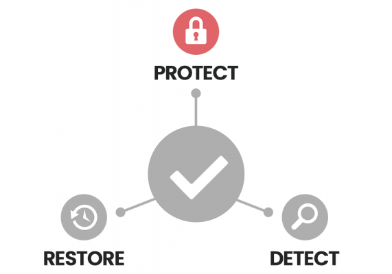 Matilda Hosting web developers protect and defend your website against attacks - image